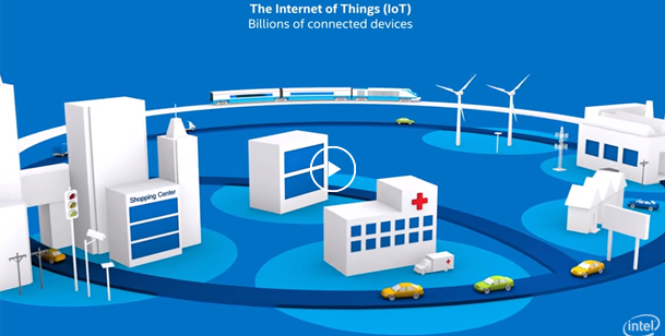 Gateway solutions for Internet of Things